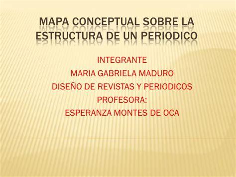 mapa conceptual sobre la estructura de un periodico
