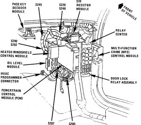 similiar buick lesabre fuse box location keywords buick park motor diagram on 2000 buick lesabre custom fuse box