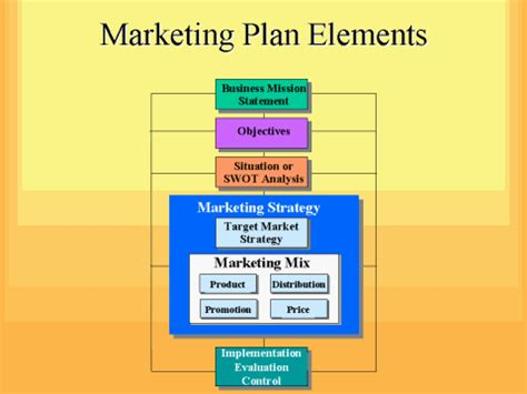 marketing plan   business  marketing templates