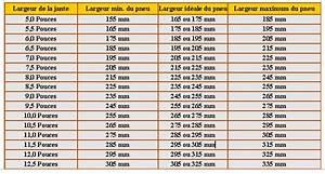 Changer De Taille De Pneu : amerisud usccnormandy v8forever afficher le sujet taille de pneus et jantes ~ Gottalentnigeria.com Avis de Voitures