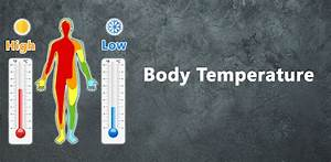 Research Shows That Average Normal Body Temperature Is