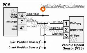 91 Jeep Cherokee Speed Sensor Wiring Diagram