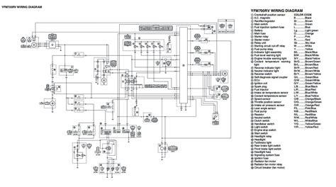 honda trx 90 wiring diagram rancher recon 250 atv engine