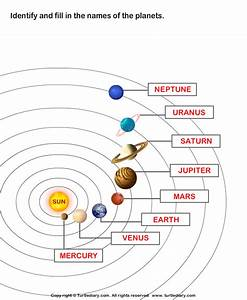 Label The Diagram With The Names Of The Inner Planets