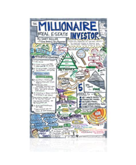 the millionaire real estate investor kellerink