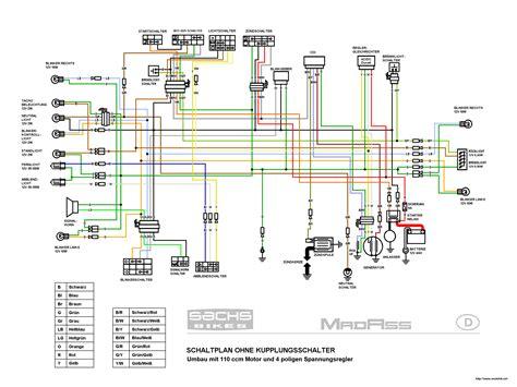 hilfe de technik und hilfe forum f 252 r quadfahrer tuning reparaturanleitungen tip