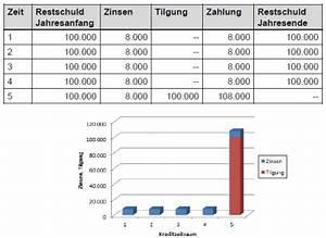 Ausgabekurs Berechnen : ctrautweininvestition und finanzierung learn flashcards ~ Themetempest.com Abrechnung