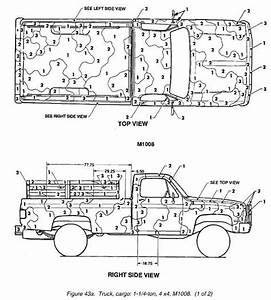 Chevrolet Cucv M1008 Truck Page