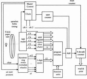 reading wiring diagrams for dummies engine diagram and With gm wiring diagrams for dummies