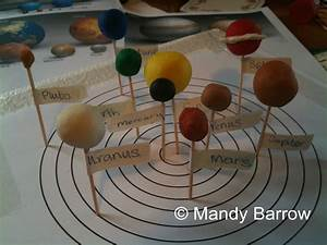 Box Solar System Model (page 5) - Pics about space