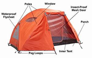 Party Tent Diagram