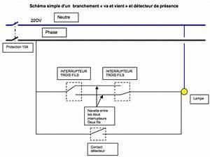 Branchement D Un Va Et Vient : interupteur a detecteur de mouvement electricit ~ Carolinahurricanesstore.com Idées de Décoration