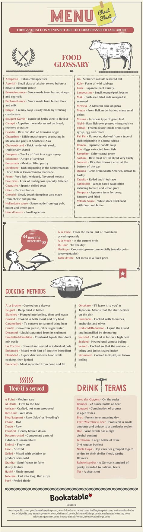 90 Food Menu Terms Explained Discover Here The Food