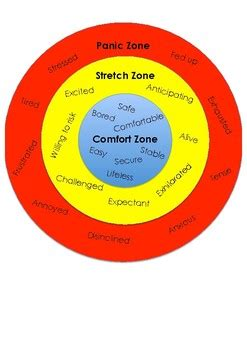 learning zones poster   clarkes classroom tpt