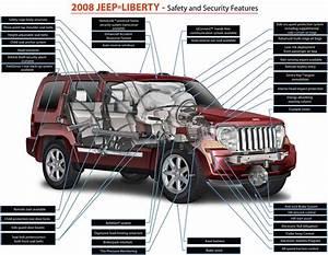 2008 - 2012 Jeep Liberty