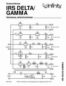 Infinity Irs Gamma