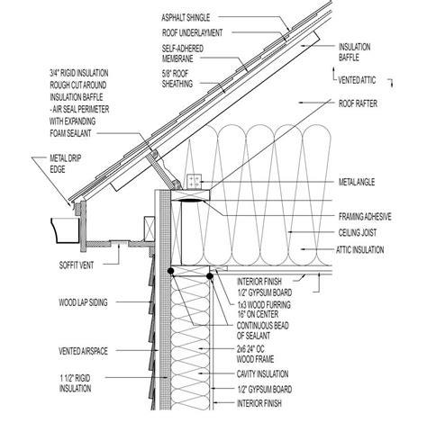 install rigid foam insulation  exterior walls