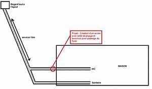 canalisation wc bouchee page 1 wc et wc suspendus With odeur d egout dans maison