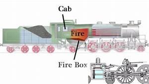 Steam Locomotive Operation Illustrated