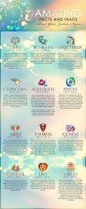 Amazing Zodiac Facts Traits Zodiac Signs Zodiac