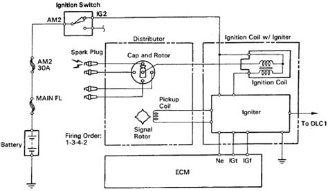 wiring diagrams toyota ignition system circuit diagrams