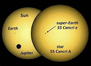 A Simulation of the Silhouette of Planet 55 Cancri e