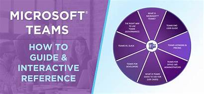Teams Microsoft Guide Reference Interactive Tech Enjoy