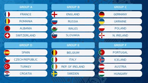 Euro 2016 Buy Euro 2016 Tickets For All Events
