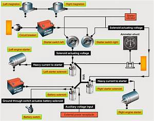 Reciprocating Engine Diagram Industrial Engine Diagram