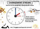 Horloge parlante : heure La Runion heure exacte, la Runion