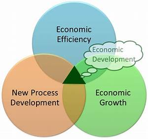 How Does Economic Development Relate To Transportation