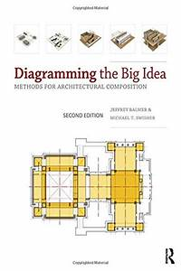 2019  Diagramming The Big Idea  Methods For Architectural
