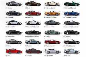 Porsche 911 Modelle : porsche 911 997 modell berblick der baukasten hinter ~ Kayakingforconservation.com Haus und Dekorationen
