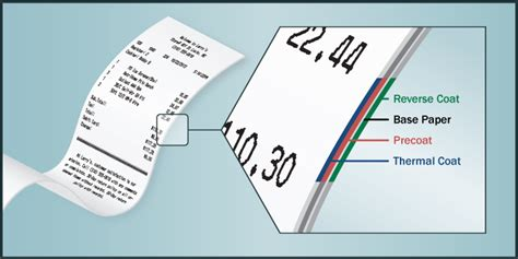 thermal paper templates what is thermal paper thermalroll