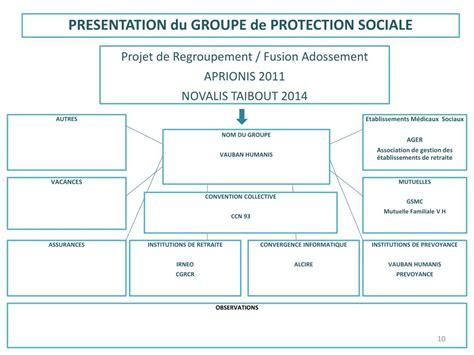 humanis si鑒e social ppt presentation du groupe de protection sociale powerpoint presentation id 570794
