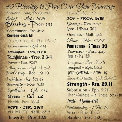 praying gods word   marriage  powerful blessings