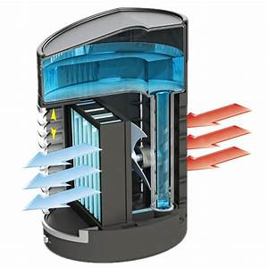Rafraichisseur D Air Conforama : meilleur rafraichisseur ventilateur pas cher ~ Dailycaller-alerts.com Idées de Décoration