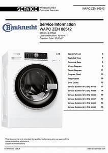 This Is The Exact Same Wapc Zen 86542 Washing Machine