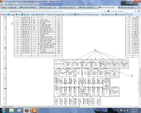 2000 Freightliner Fl70 Wiring Diagram by Freightliner Fl70 Fuse Panel Diagram For 97 Wiring Library