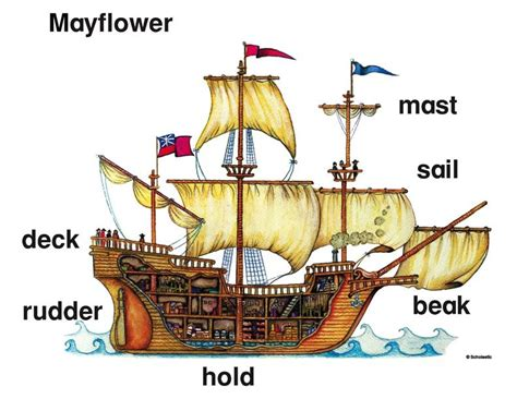 Tugboat Cartoon Name by Diagram Of The Mayflower 5a And 5b For Wednesday 17 11 1