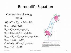 PPT - Chapter 13: Buoyancy and Bernoulli's Principle ...