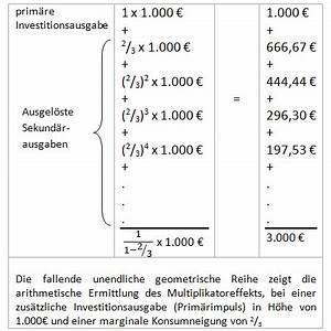 Inflationsrate Berechnen Vwl : geldpolitik und wirtschaftsgeschichte wolfgang waldners jimdo page ~ Themetempest.com Abrechnung