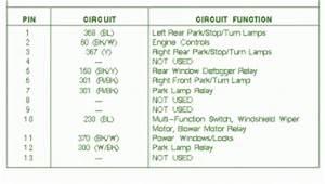 1997 Ford Escort Wiring Diagram : 1997 ford escort zx2 fuse box diagram circuit wiring ~ A.2002-acura-tl-radio.info Haus und Dekorationen