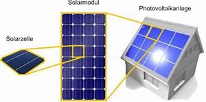 Rechnet Sich Eine Solaranlage : photovoltaikanlage aktuelle tipps technik ~ Markanthonyermac.com Haus und Dekorationen