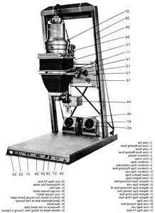 Enlarger Photography Darkroom Equipment