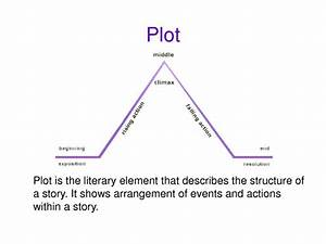 Basic Literary Elements Chart
