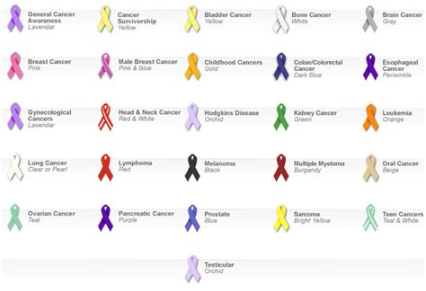 what color ribbon is for lung cancer cancer peppermintfrost
