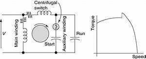 Wiring Diagram Ac Capacitor