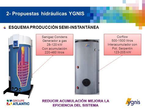 Optimización En La Producción De Agua Caliente Sanitaria