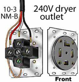 220 Volt Outlet Wiring Diagram : dryer outlet dryer outlet dryer plug home electrical ~ A.2002-acura-tl-radio.info Haus und Dekorationen